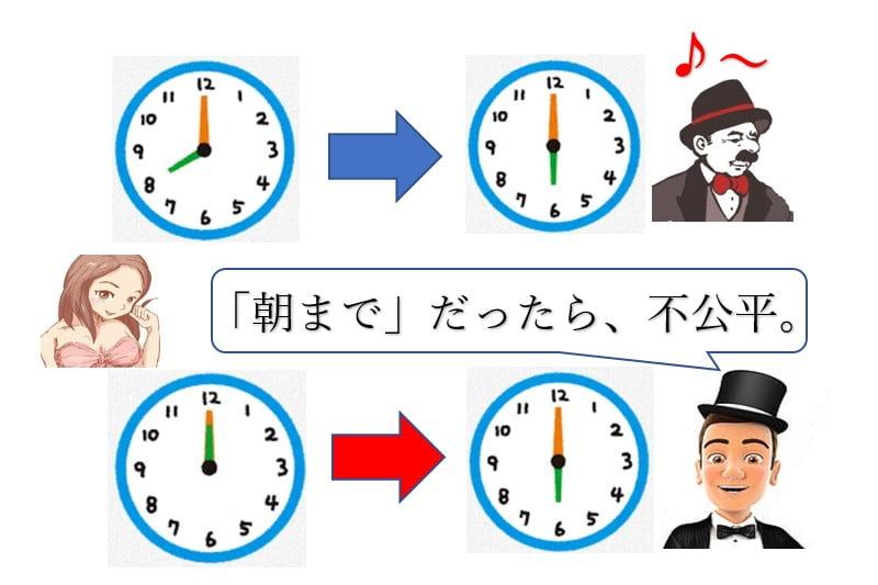 タニヤ語辞典【ロング・ショート】結局何時間?女の子と長く楽しむ方法